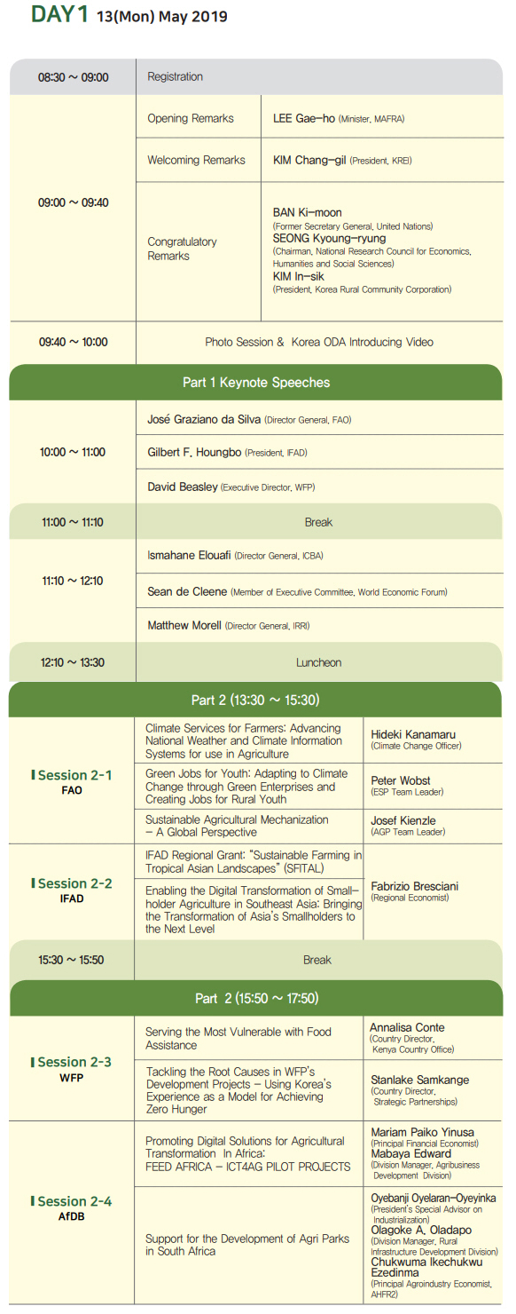 Program and Agenda Day 1