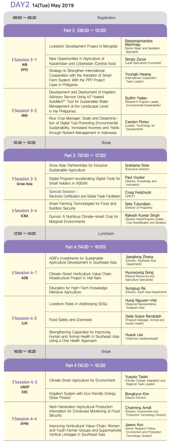 Program and Agenda Day 2